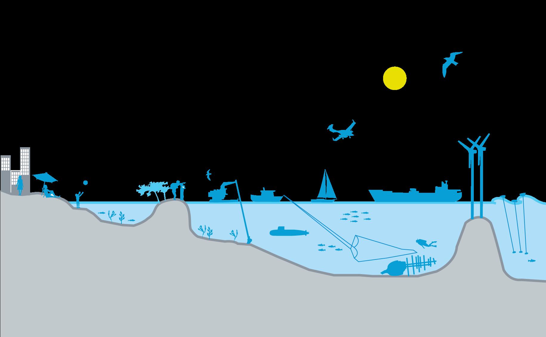 Sveriges första havsplaner